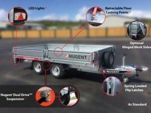 Nugent Flatbed New 2018 model